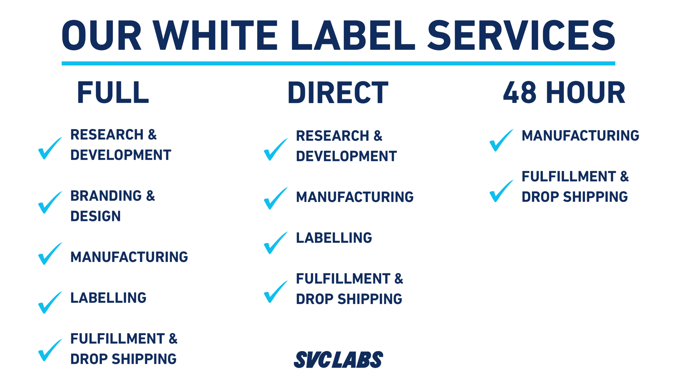 white label packages